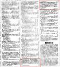 Asahi20111230世論調査2