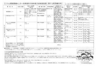 2012年2月20日発行日本共産党寄居町委員会チラシ裏面mini