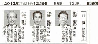 11区候補者